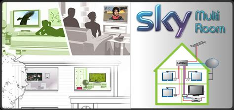 Sky Multi Room Manchester Sky TV in Any Room of Your House