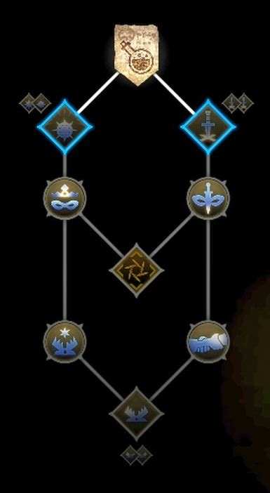 Unique Skill Trees 4 Inky and Friends at Dragon Age
