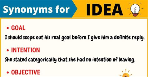 IDEA Synonym: List Of 100+ Synonyms For Idea With Useful