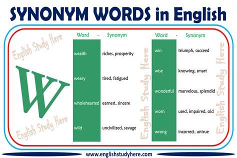 Synonym Words With W in English - English Study Here